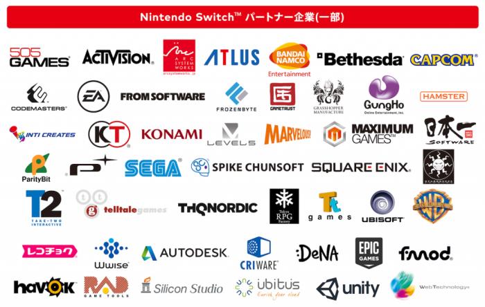 nintendo-switch-third-parties-1024x650
